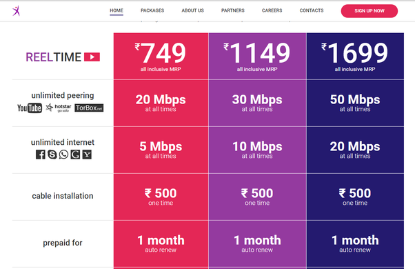 Which Is The Fastest And Most Affordable Internet Service