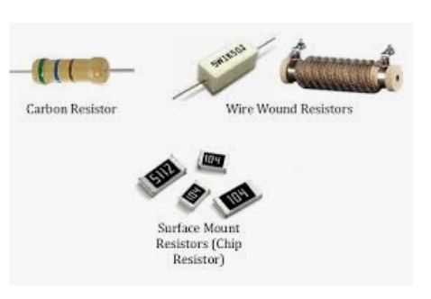 What Is The Difference Between A Resistor And A Variable Resistor