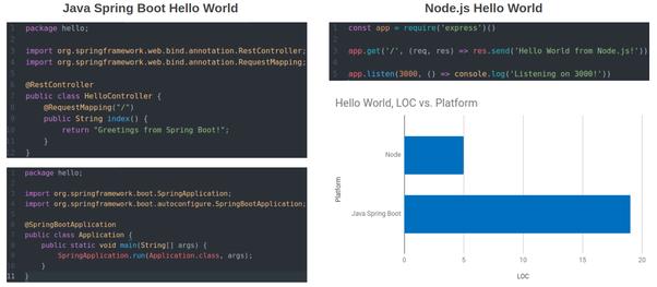 What is so exciting about Node js? - Quora