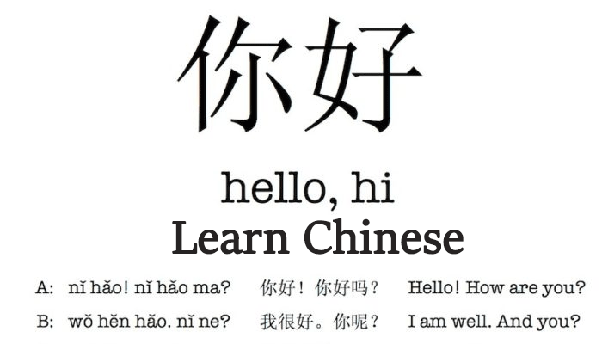 Image result for learning chinese language