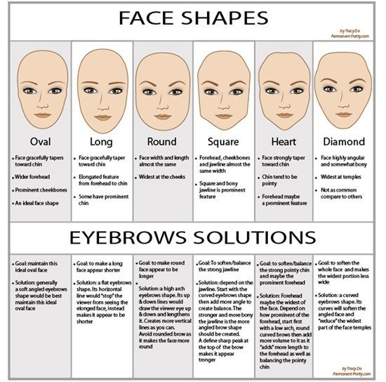 How To Determine The Perfect Eyebrow Shape For Your Face Quora