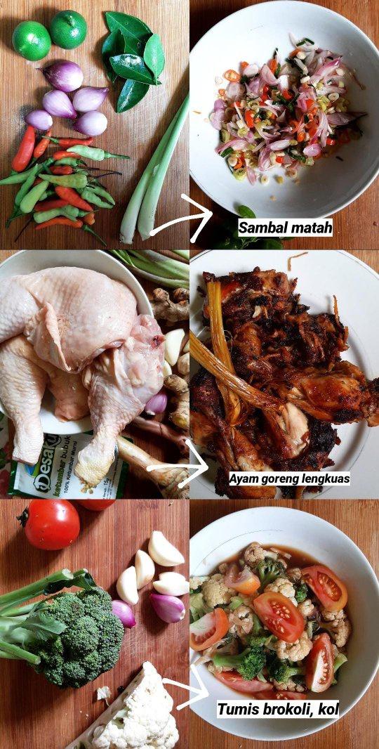 Apa Resep Masakan Yang Bisa Kamu Sarankan Hari Ini Quora