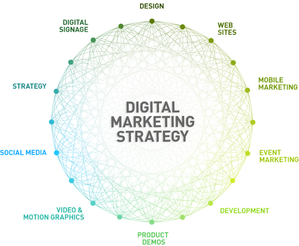 how to learn digital marketing quora