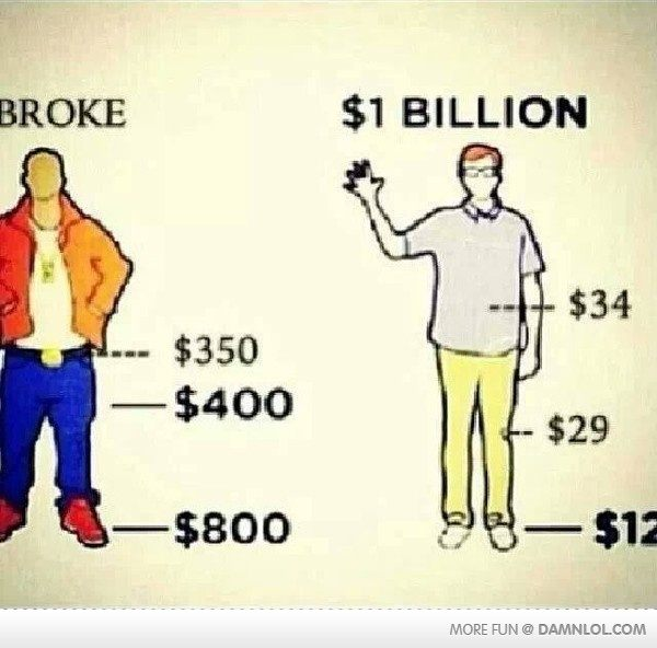comparing and contrasting the culture of the upper middle class with that of the 1 earners in the un The class structure in the us  members of the upper-middle class have substantially less wealth and prestige than the upper class, but a higher standard of.