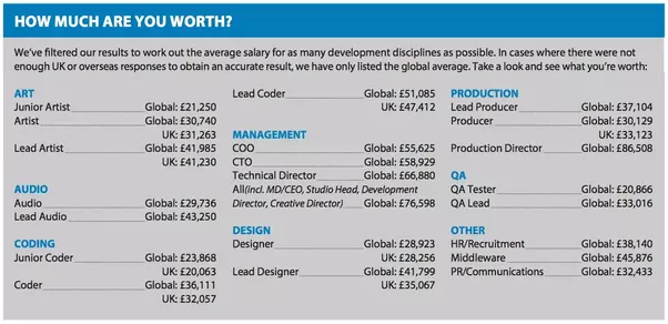 from mcvs 2016 salary survey how much are you worth