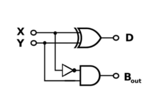 what is the digital circuit for adding and subtracting two binary numbers
