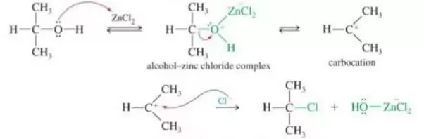 What is the function of zncl2 in lucas test quora hence secondary and tertiary alcohols follow sn1 mechanism zncl2 acts as a catalyst in this reaction zncl2 attack on oxygen of alcohol to weaken the c o ccuart Images