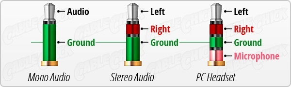 What is the    diagram    of flat headset wire for 35mm jack   Quora