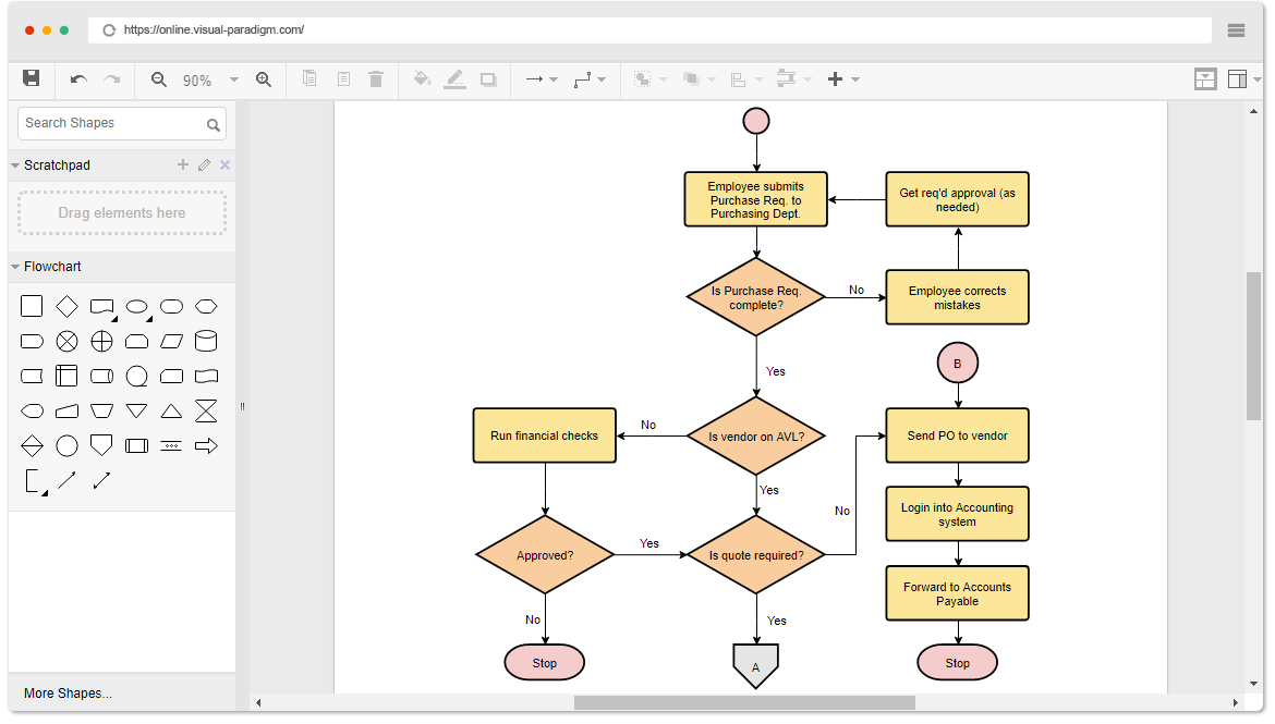 What is the best flow chart software? - Quora