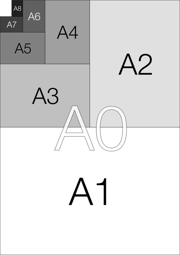 a6 paper The international paper size standard is iso 216it is based on the german din 476 standard for paper sizes iso paper sizes are all based on a single aspect ratio of the square root of 2, or approximately 1:14142.