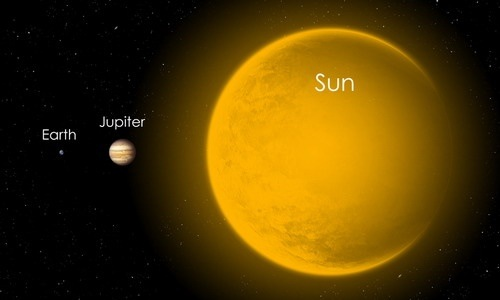 What would happen if Jupiter were to collide with the Sun ...