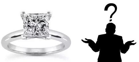 How Much Does It Cost To Buy A Normal Diamond Engagement
