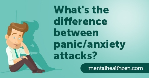 What's the difference between panic/anxiety attacks? I ...