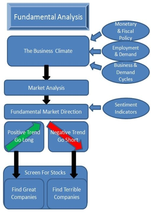 stock and fundamental analysis of fmcg 2we will do analysis of stocks here 3just post the stock name an 1if anyone is following any stock and he know everything about that stock it will be helpful for others members if he share that information with us not a big fan of fmcg stocks, but lemme check it out.