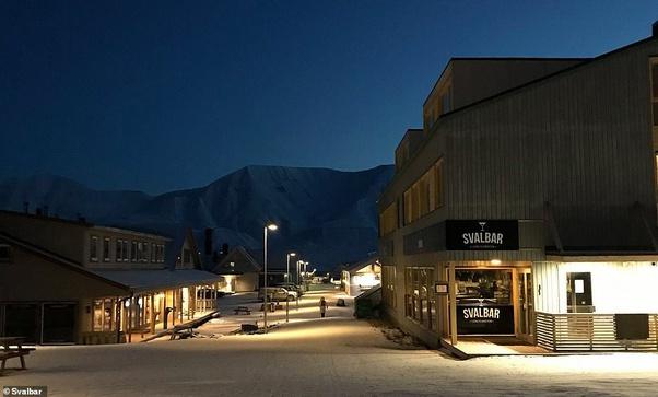 Fly Til Svalbard Taxfree