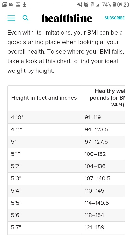 What Is The Best Weight For Me If I M 17 Years Old Quora This converter can also be used when scales only display in stones (st) and you want to know how many kilograms (or kilos) you are. best weight for me if i m 17 years old