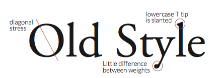 Transitional Typefaces Are A Mix Between Old Style And Modern Examples Include Baskerville Georgia Times New Roman