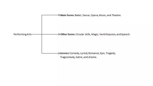 the hermitage essay jackson wiki