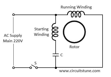 Why are two wires connected as one wire in a fan quora the capacitor is connected in series with the secondary circuit so as to lead the current in that circuit to some angle as compared to the primary winding greentooth Images
