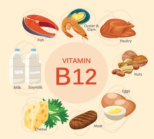 Foods Good For Vitamin D