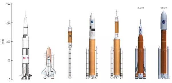 How Big Is Spacex S Mars Rocket Quora