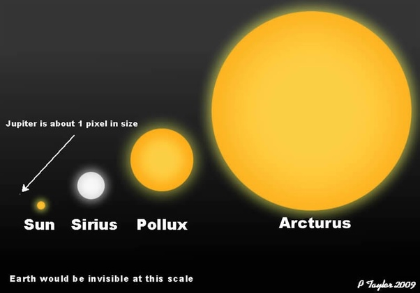 which is the biggest star other than the sun quora