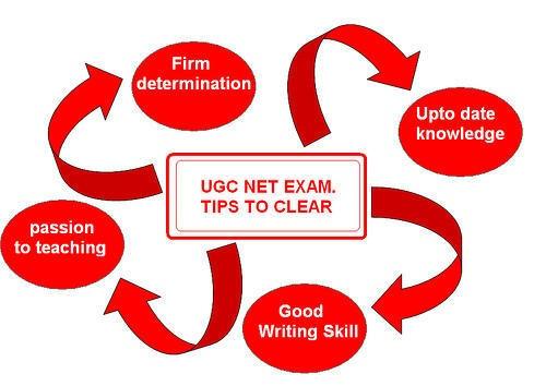 Ugc Net Commerce Study Material Pdf