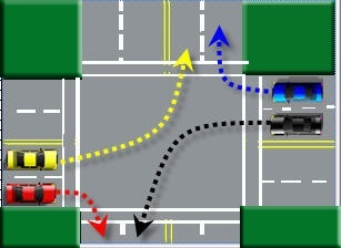 In Arizona, turning right on a red light, must your turn ...One Way Street Intersection