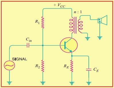 Why should a circuit have low output impedance and high