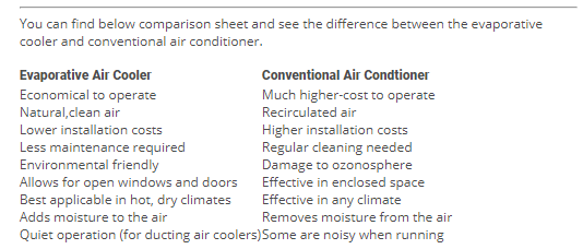 Difference Between Cooler and Air-Conditioner