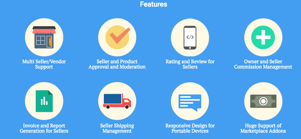 Magento Marketplace Extension Nulled Code - Korsika