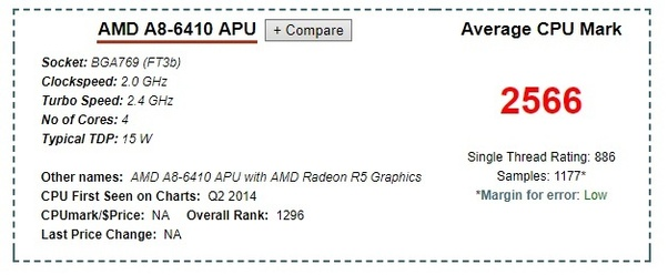 What Is An Amd A8 6410 Apu Equivalent To In Intel Terms Quora