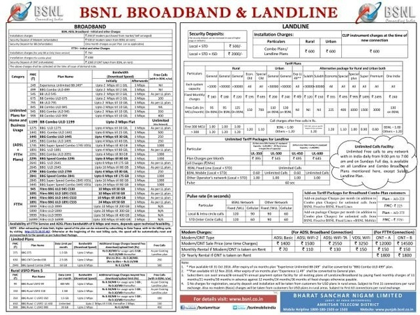 What is the expense to get a new BSNL broadband connection