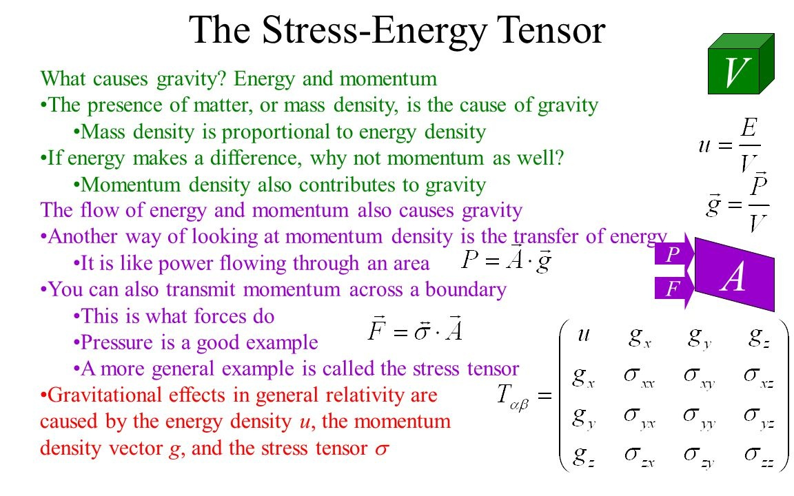 What exactly is the stress energy momentum tensor in Einstein's