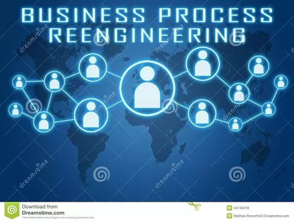 What Is Business Process Reengineering And What Companies