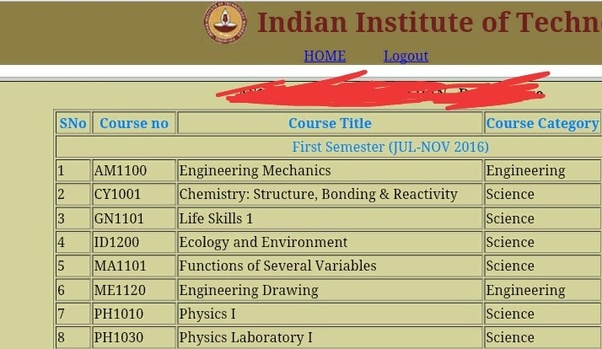 Photo in computer science subjects engineering 4 year iit madras