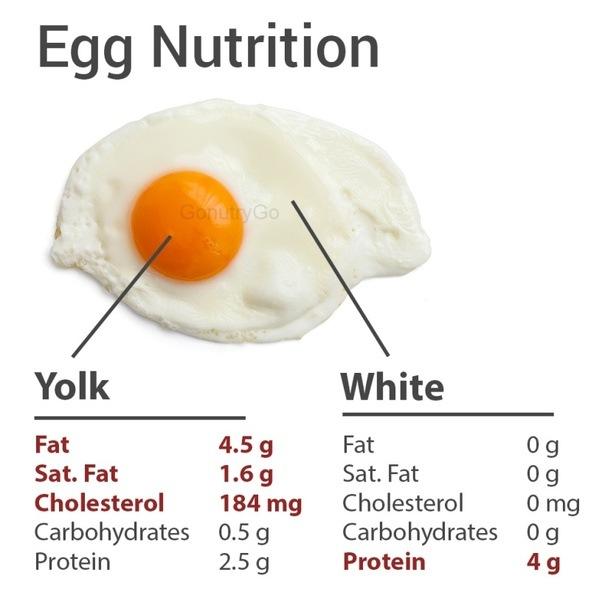 how to eat beef tataki egg yolk