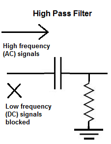 does a capacitor by itself act as a high pass or low pass filter rh quora com