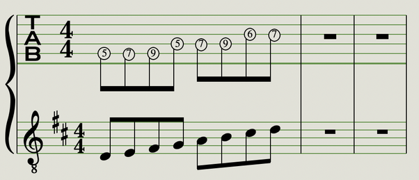 Diatonic Major And Minor Scales By Andres Segovia Pdf