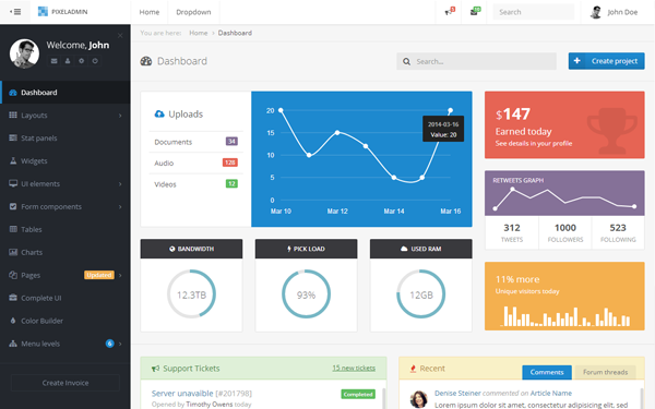 Top 10 Bootstrap 3 Admin Templates - Best Twitter Bootstrap Themes Ace Responsive Admin Template Free on system design document template, responsive business template, responsive medical template, responsive design template, responsive science template, responsive dashboard template,