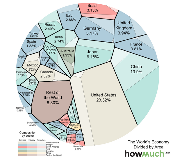 Is there a map who show the world gdp with details quora a new way to visualise the global economy gumiabroncs Gallery