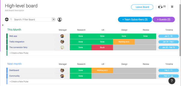 are agile project management tools like pivotal tracker rally