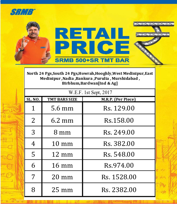 Prices Of Building Materials
