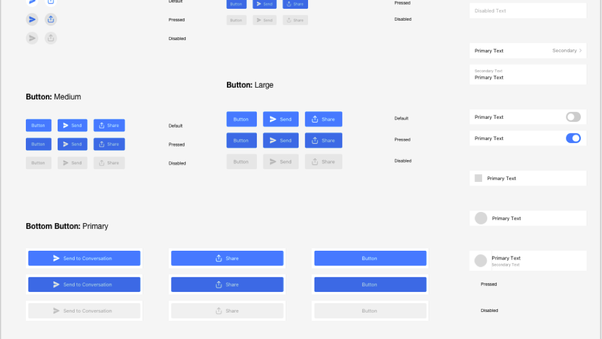 What Is A Design System Quora