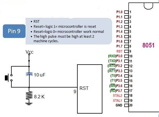 8051 pin diagram microcontroller on which pin resets the 8051 microcontroller  quora 8051 microcontroller pin diagram and explanation ppt pin resets the 8051 microcontroller