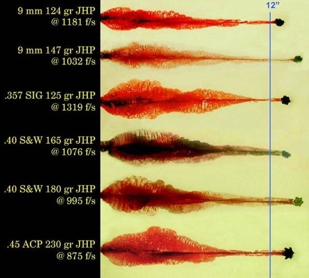 Excellent bullet penetration gunshot wounds does not