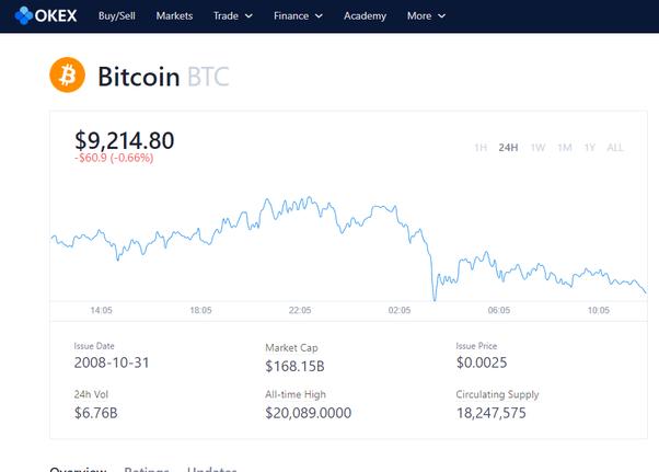 bitcoin trading quora