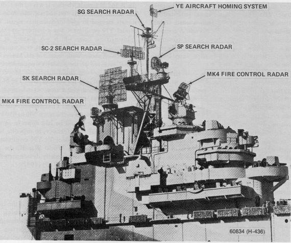 aircraft carrier radar wwii ile ilgili görsel sonucu