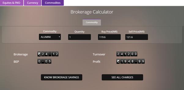 Online broker deutschland test
