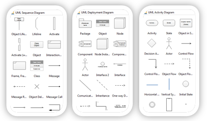 Which uml diagram do you use the most in solution architecture and which cover almost all uml diagram types the symbols can be resized rotated and recolored to fit your personal requirements create uml diagram on mac ccuart Image collections